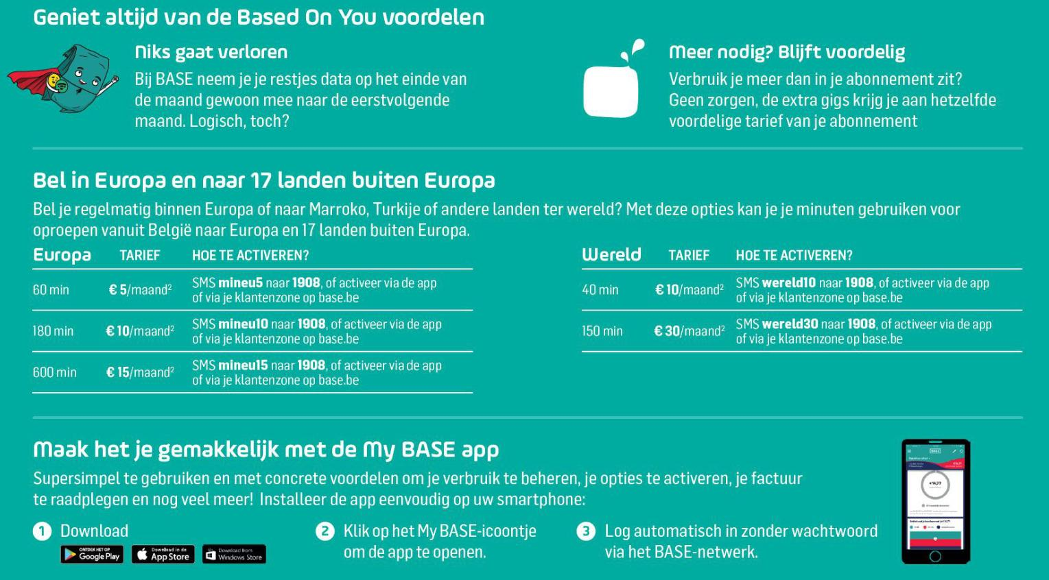 based on you - voordelen